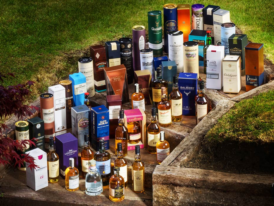 The Great Whisky Distillery Challenge