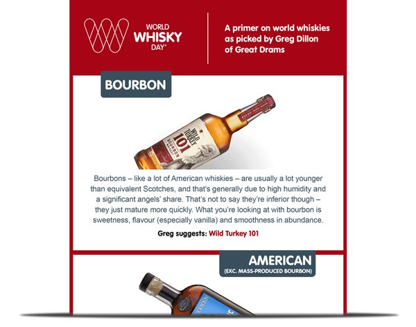 Whisky guide thumbnail